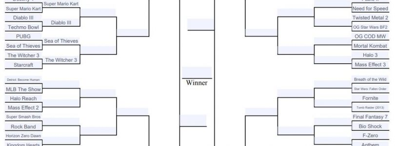 MHG Madness: Video Game Bracket – North L Winners And Losers
