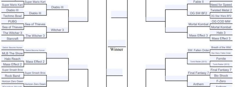 MHG Madness – First Round of 32