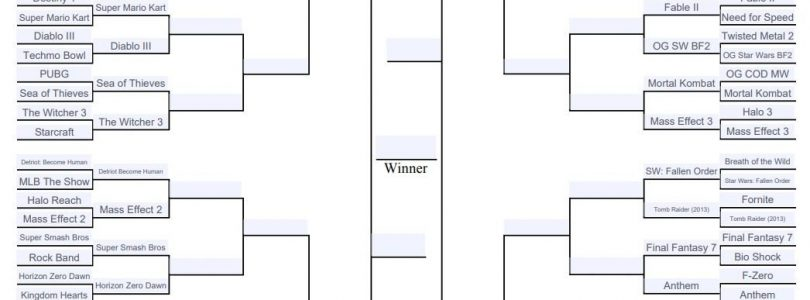 MHG Madness: Video Game Bracket – South L Results
