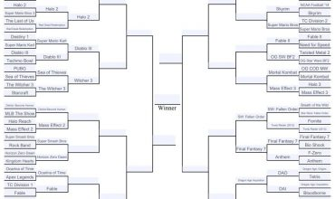 MHG Madness – The Round of 32 Continues