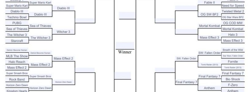MHG Madness – Final Round of 32