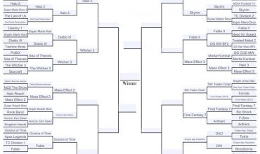 MHG Madness – Sweet 16 North L Results