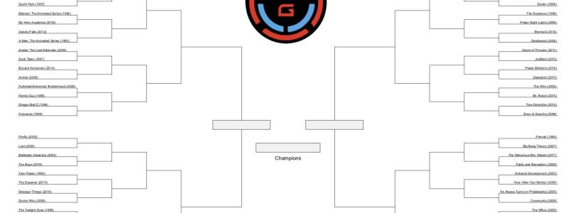 MHG Madness – TV Edition – Championship Results